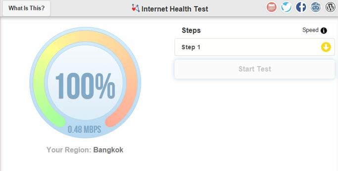 internet-health-test
