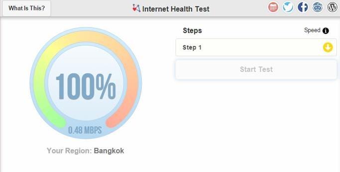 internet-health-test