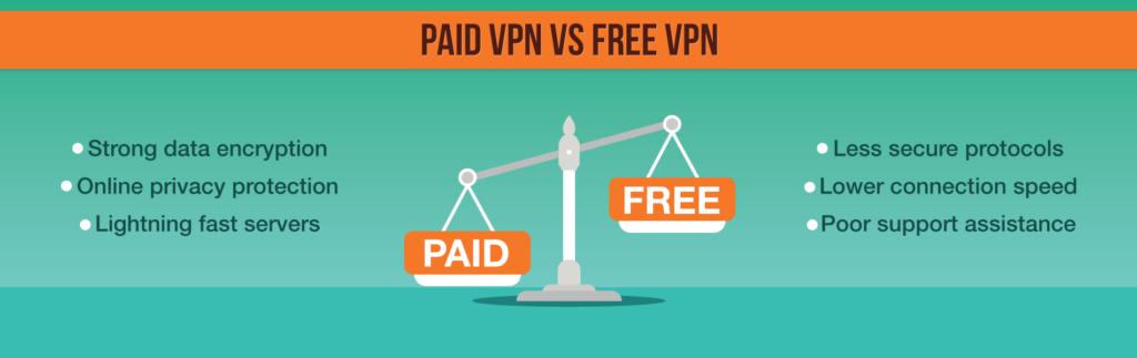 paid-vpn-vs-free-vpn
