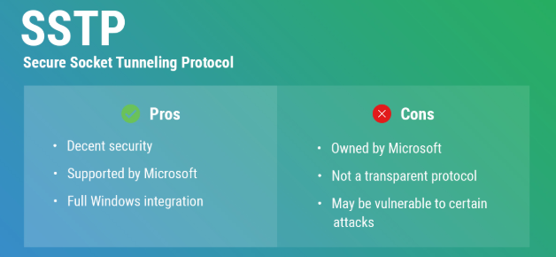 what-is-sstp-protocol